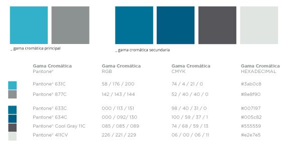 Gama-Cromatica_comincrea